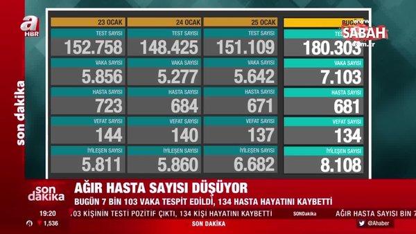 SON DAKİKA HABERİ | Sağlık Bakanlığı duyurdu: İşte 26 Ocak Türkiye koronavirüs vaka sayısı verileri! | Video