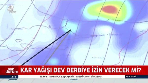 Beşiktaş Galatasaray maçı oynanacak mı? Maç saati hava durumu nasıl olacak? Kar yağışı var mı? | Video