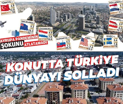 Konutta Türkiye dünyayı solladı