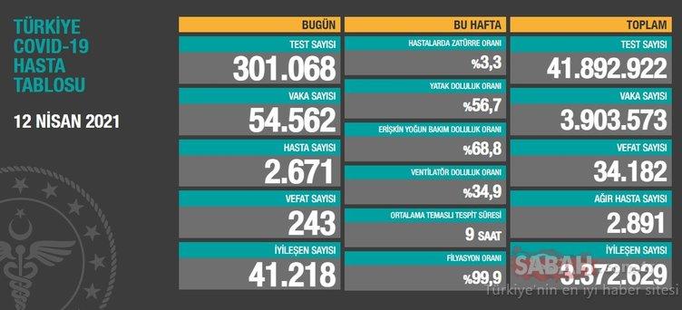 12 Nisan koronavirüs tablosu son dakika duyuruldu! Sağlık Bakanlığı 12 Nisan korona tablosu ile Türkiye'de corona virüsü vaka sayısı verileri