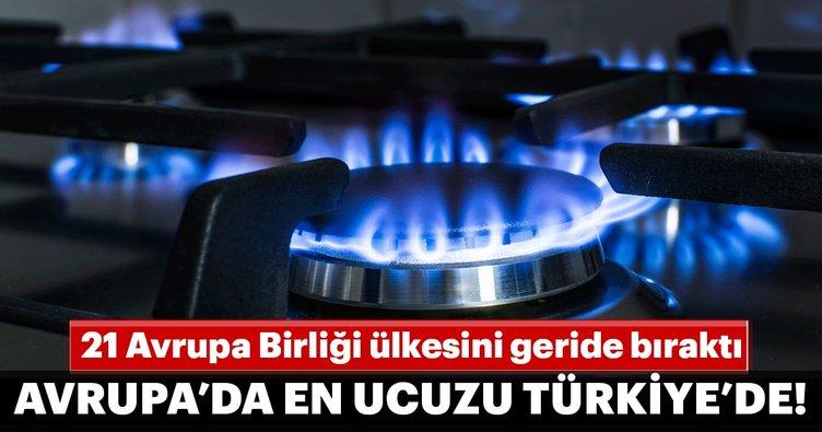 Avrupa'da 2017'de en ucuz doğalgaz Türkiye'de