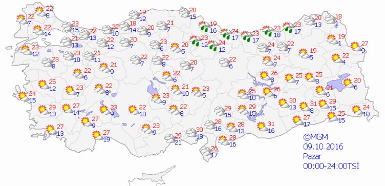 Yurtta 5 günlük hava durumu (06.10.2016)