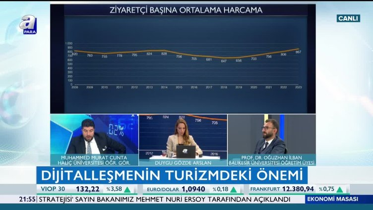 Ekonomi Masası | 27.09.2019