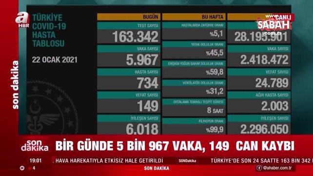 İşte 22 Ocak Türkiye koronavirüs vaka sayısı verileri | Video