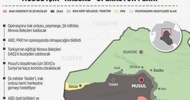 Musul operasyonu için 'hassas' planlama