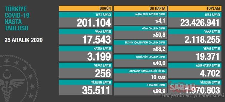 SON DAKİKA HABERİ! Bakan Fahrettin Koca 25 Aralık koronavirüs tablosunu açıkladı! İşte günlük Türkiye corona virüsü vaka sayısı